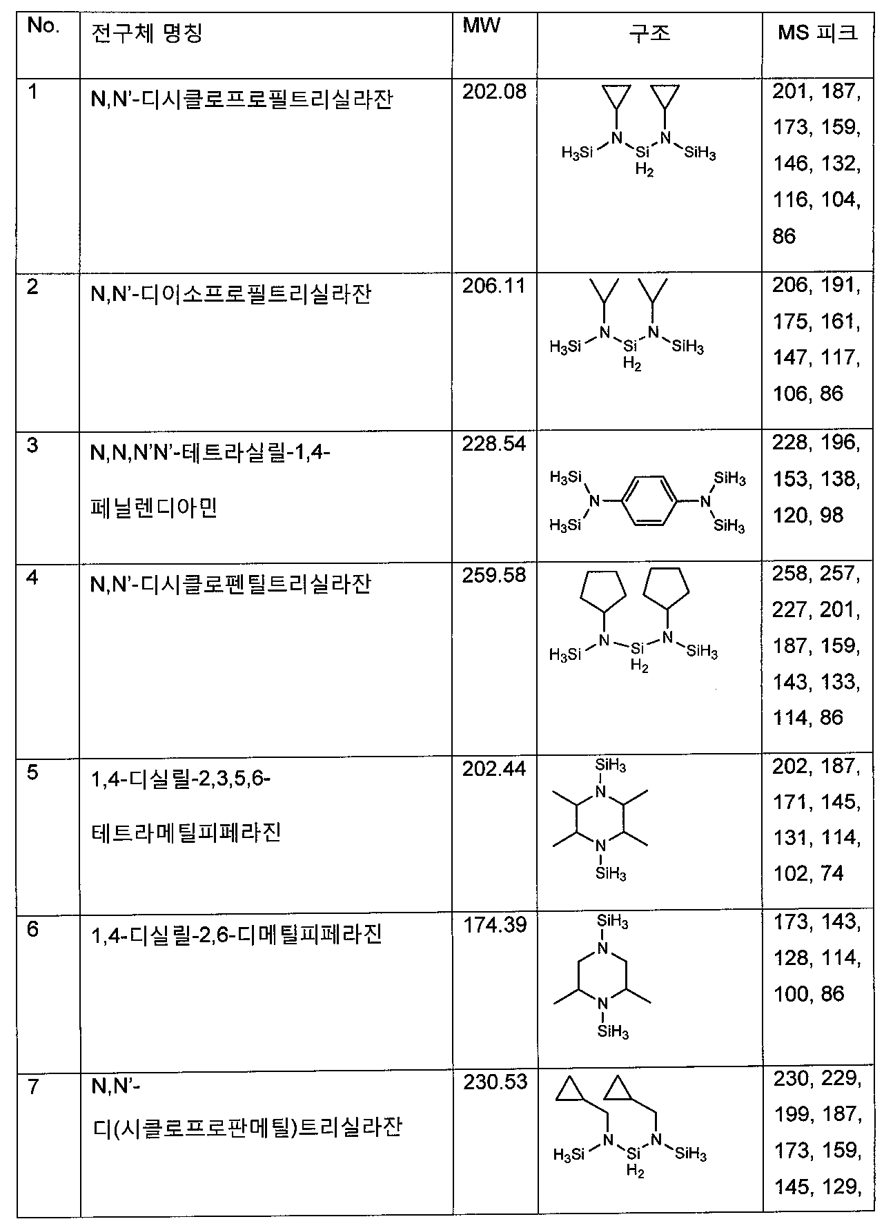 Figure 112012041825423-pat00034