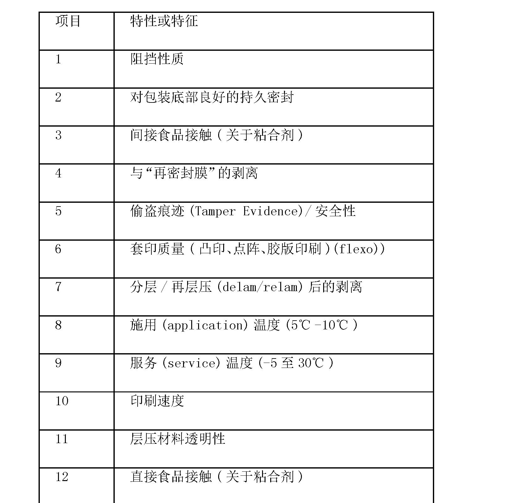 Figure CN102448846BD00141