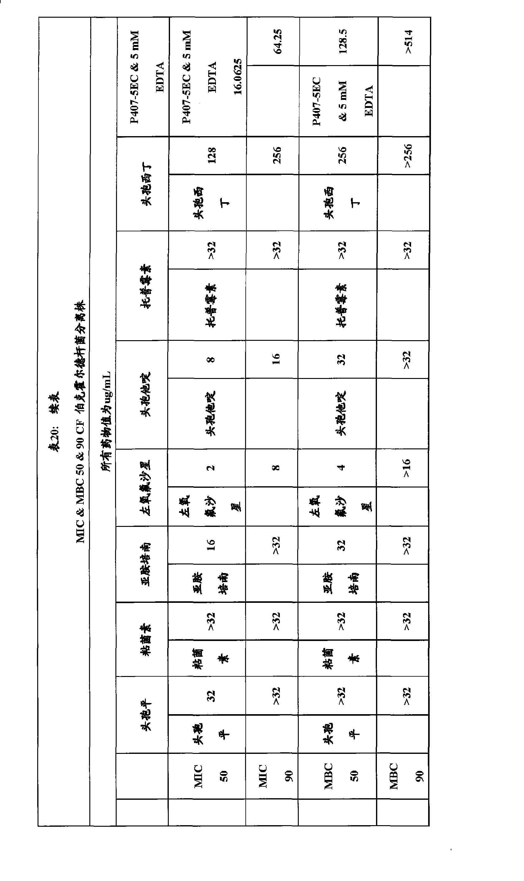 Figure CN102223876AD01301