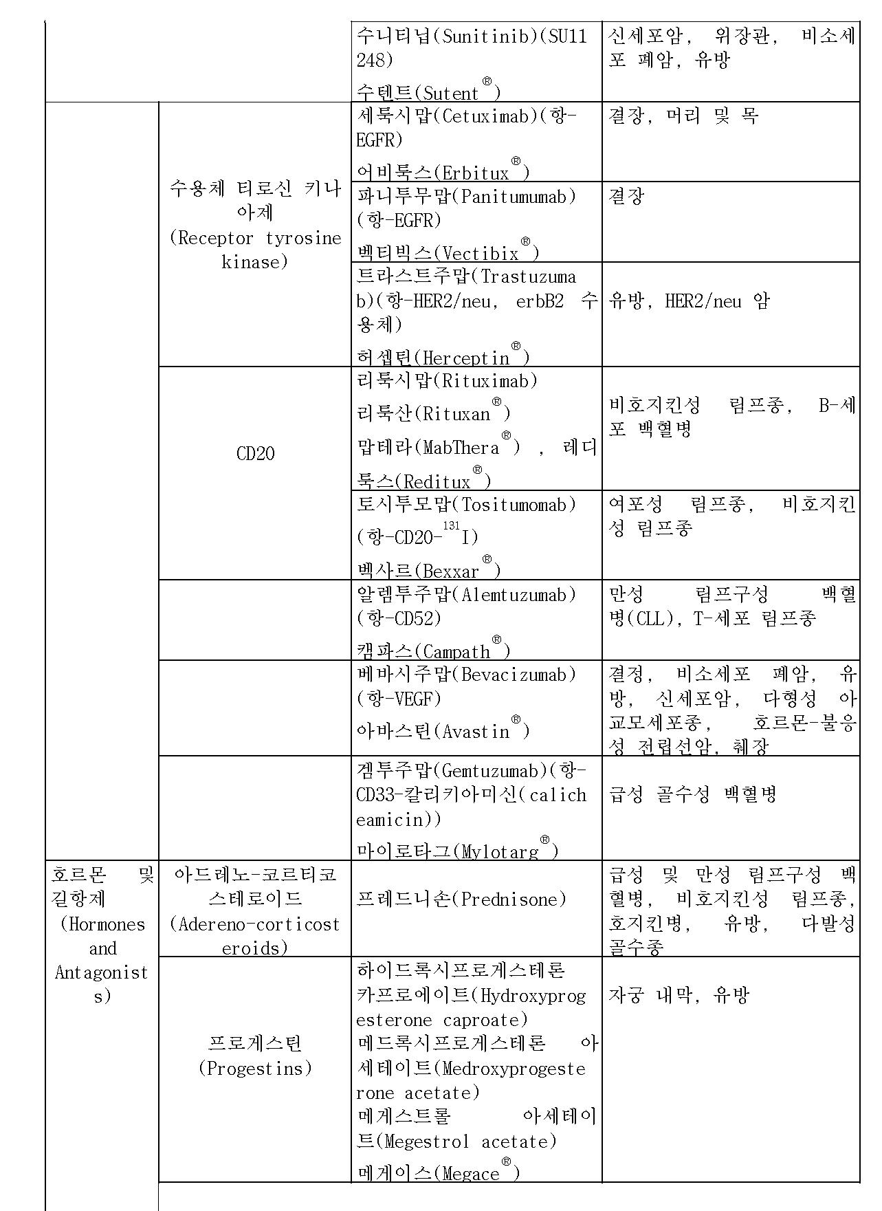 Figure 112013109092908-pat00008