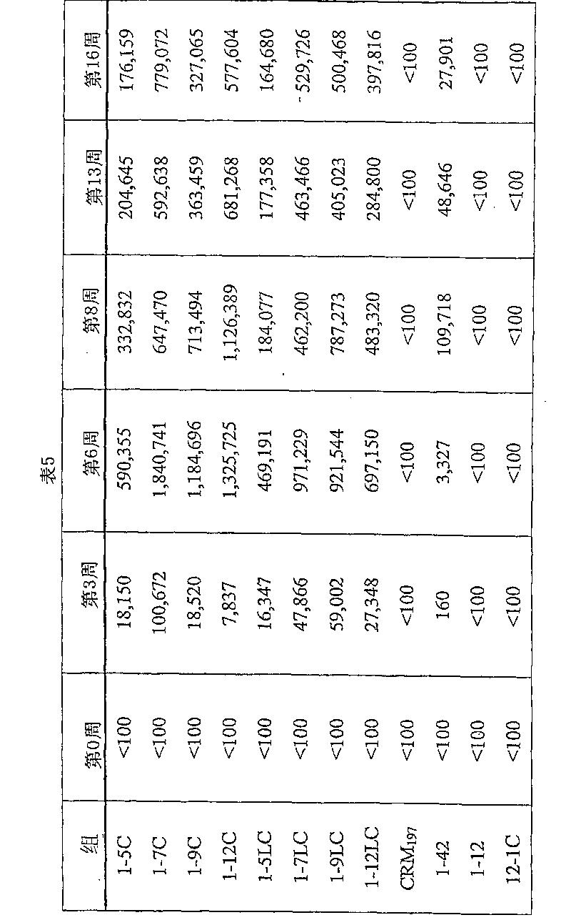 Figure CN1934127BD00351