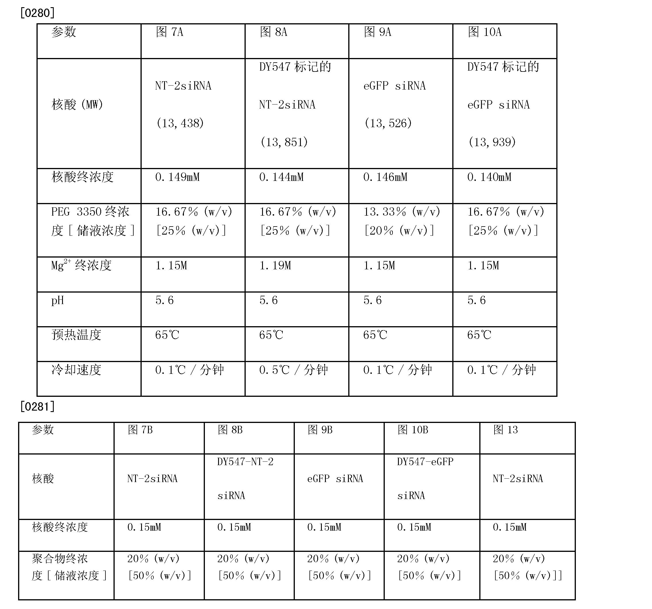 Figure CN101686939BD00431