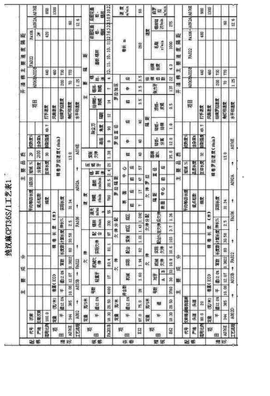 Figure CN103060978AD00131
