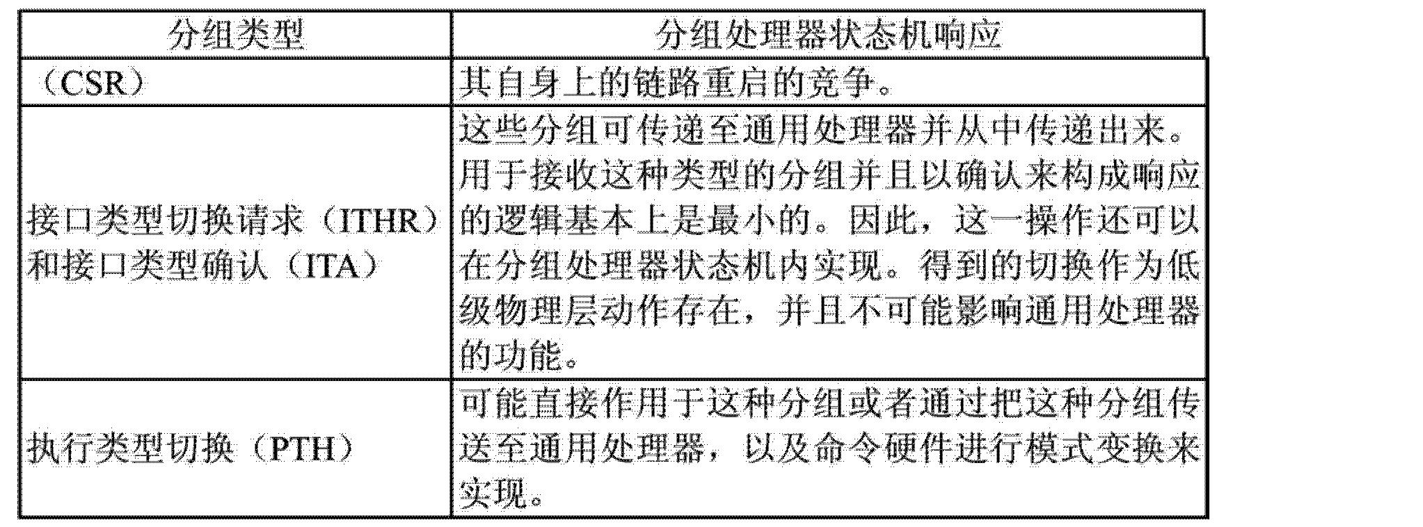 Figure CN102801595AD00801