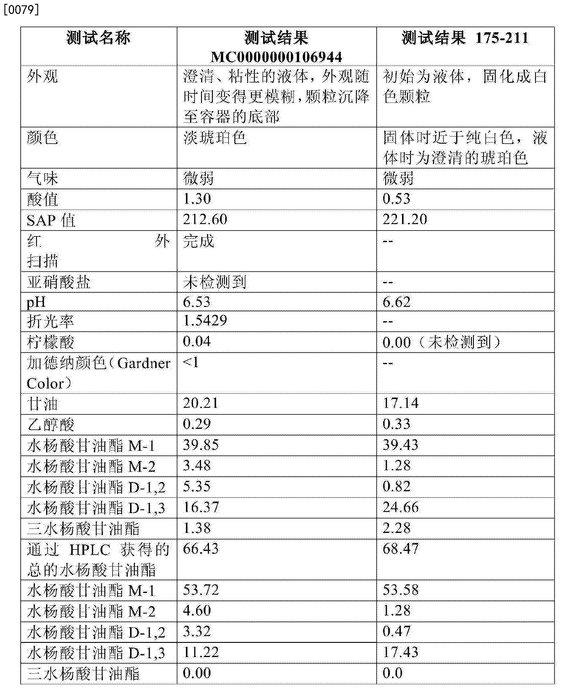 Figure CN105142400BD00171