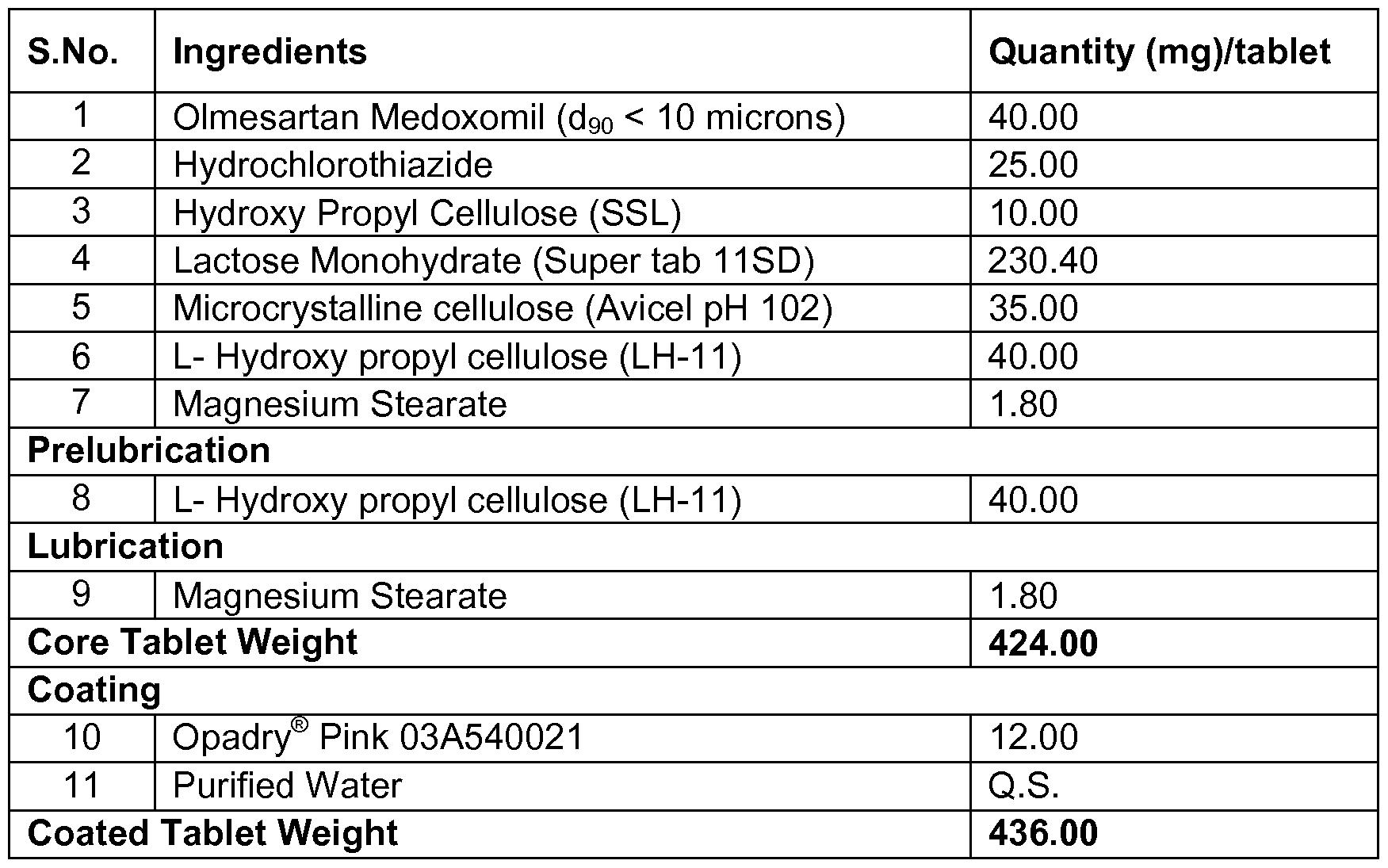 Best Hydrochlorothiazide price :: Hydrochlorothiazide
