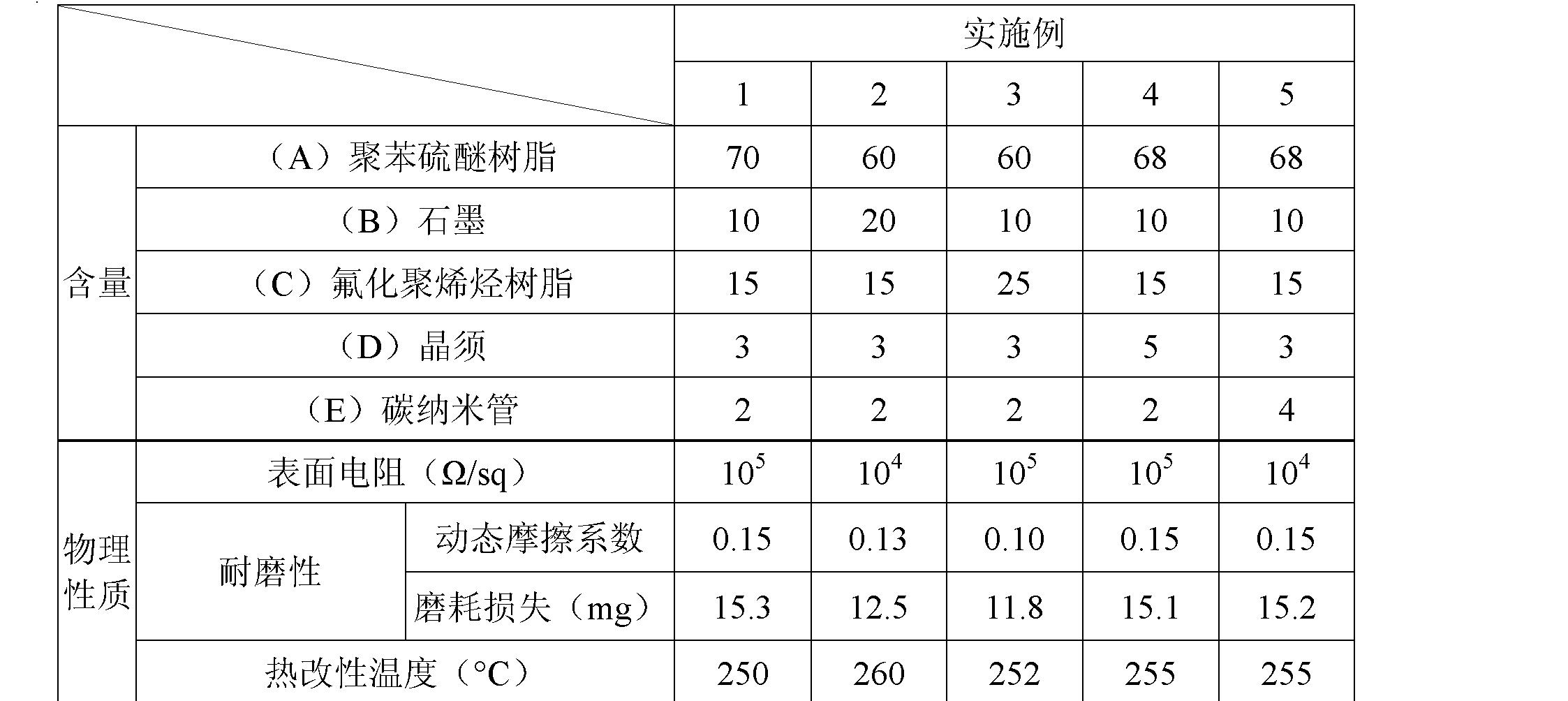 Figure CN102124056BD00111