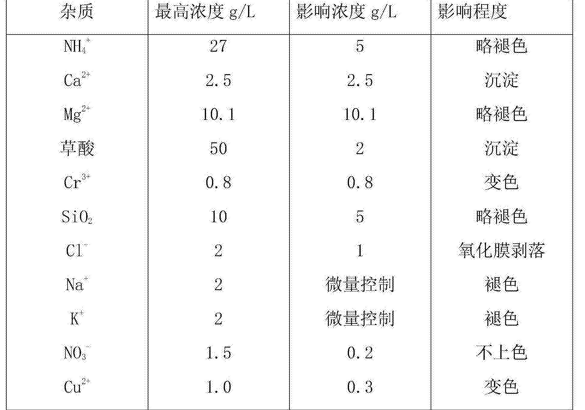 Figure CN103952741BD00081