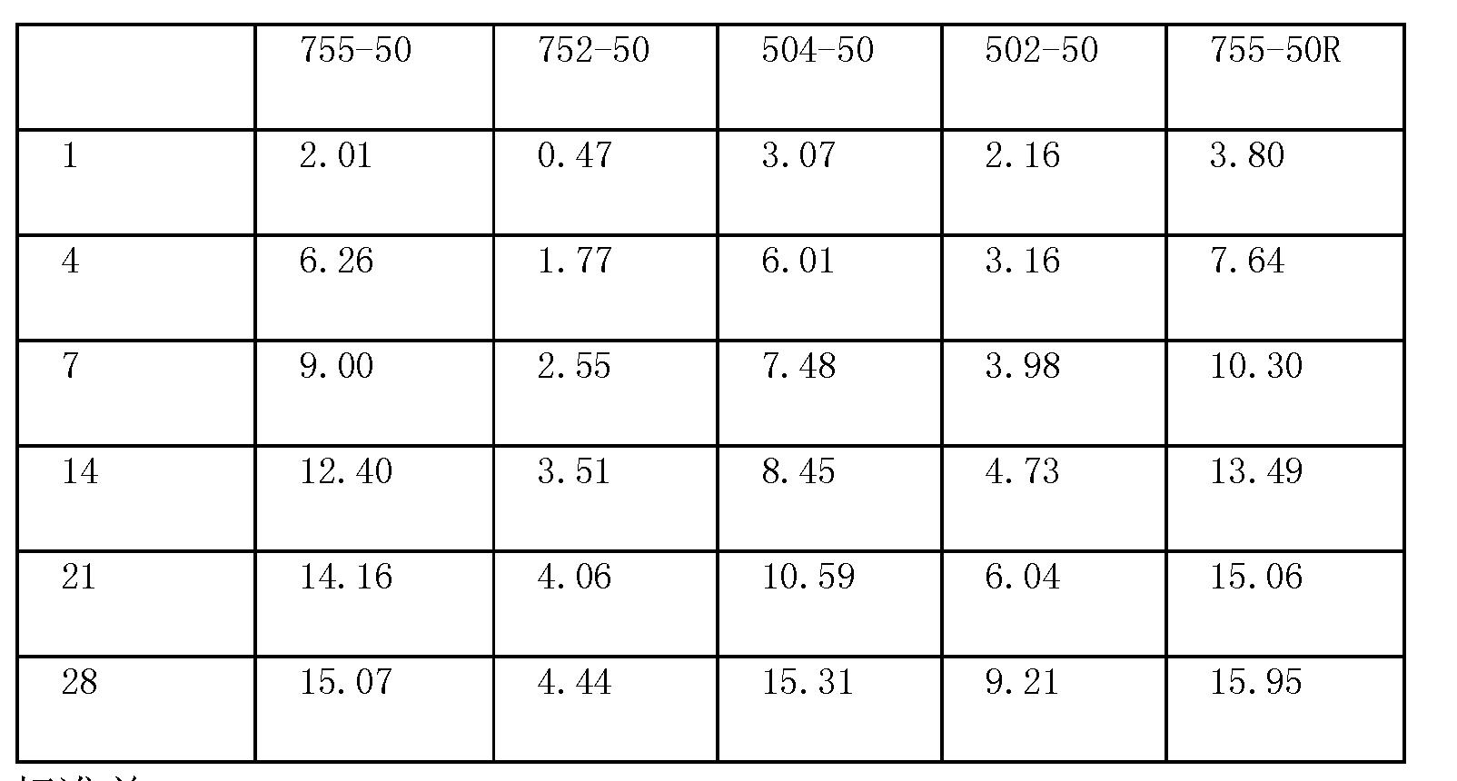 Figure CN1972678BD00402