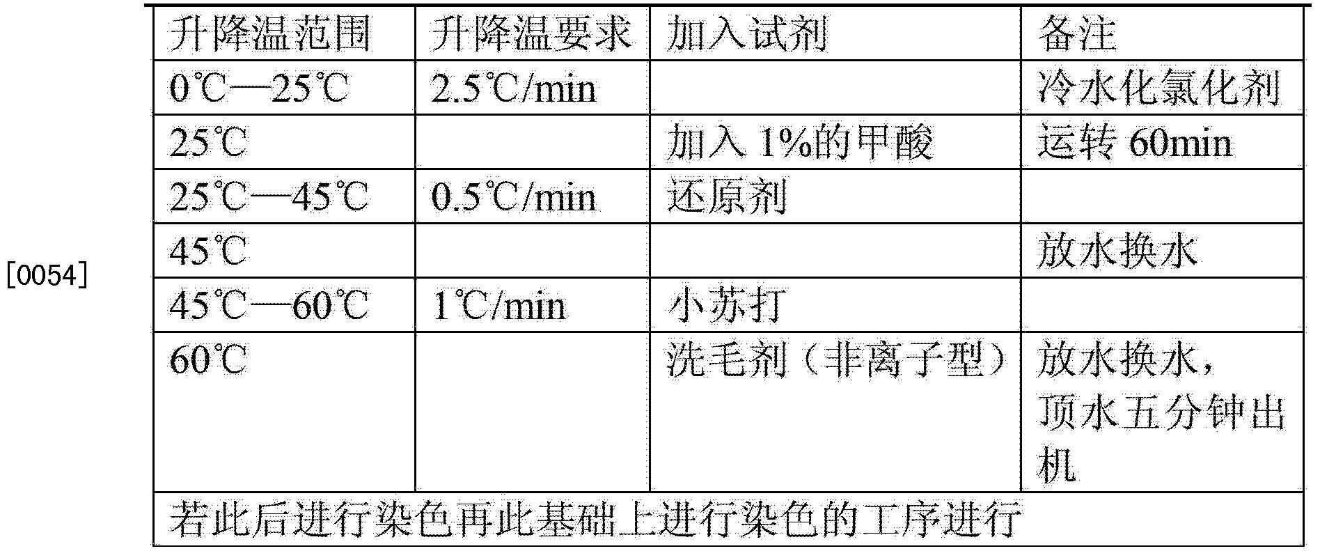 Figure CN103668634AD00061