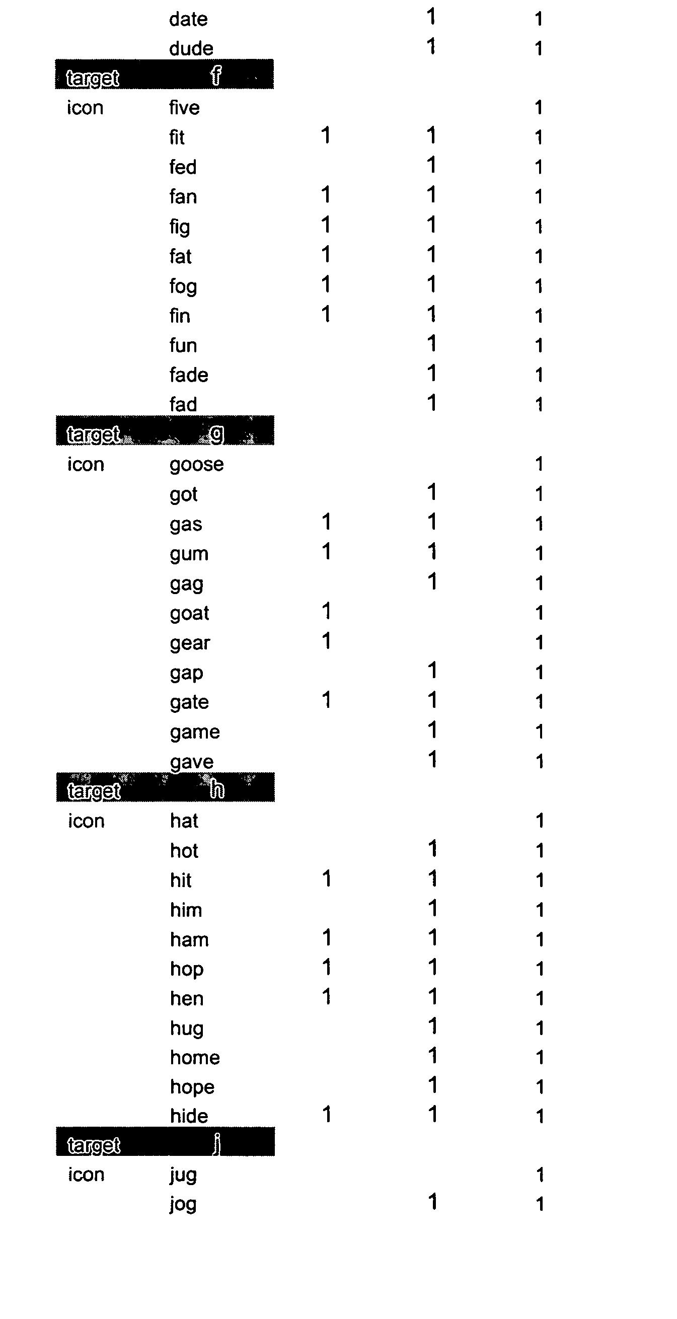 Figure US20050153263A1-20050714-P00002