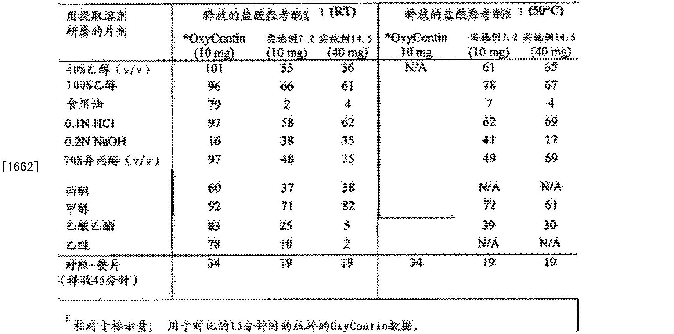 Figure CN102688241AD01542