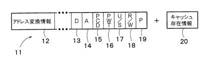 WO2015125971A1 - キャッシュ存在情報を有するtlb - Google Patents