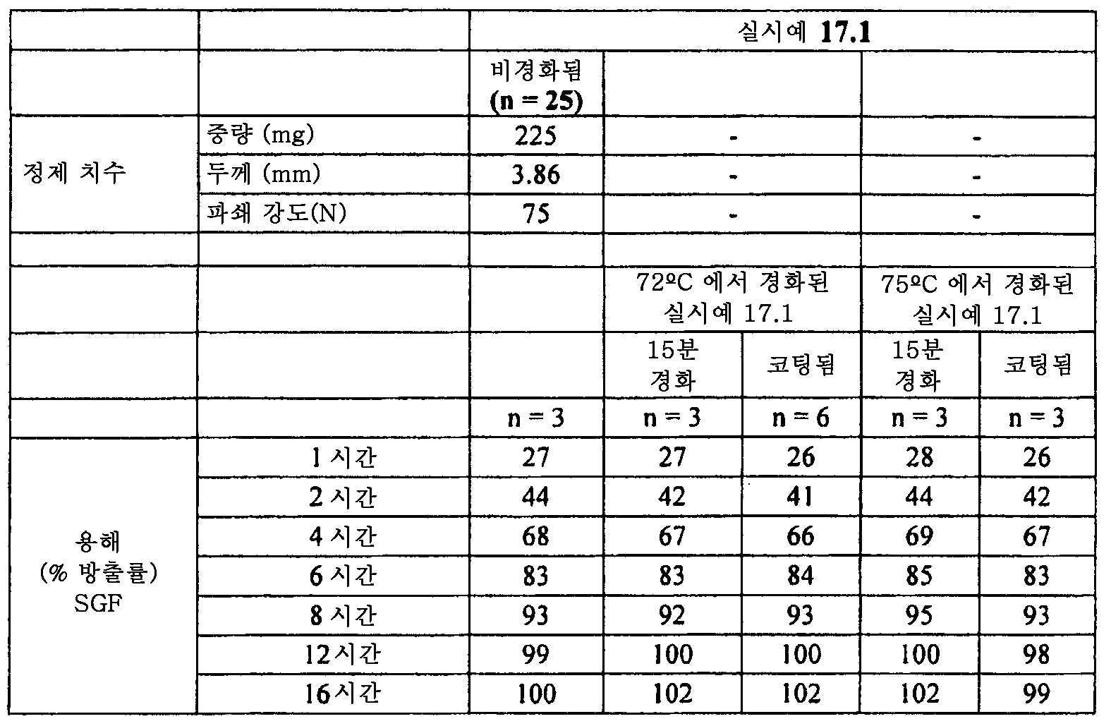 Figure 112011082183604-pat00086