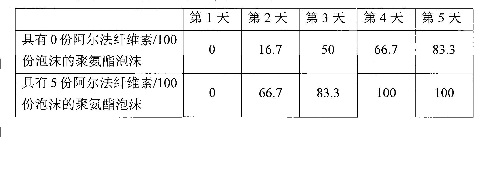 Figure CN102123583AD00452