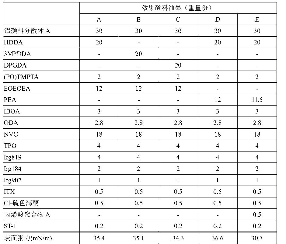 Figure CN103402781BD00431