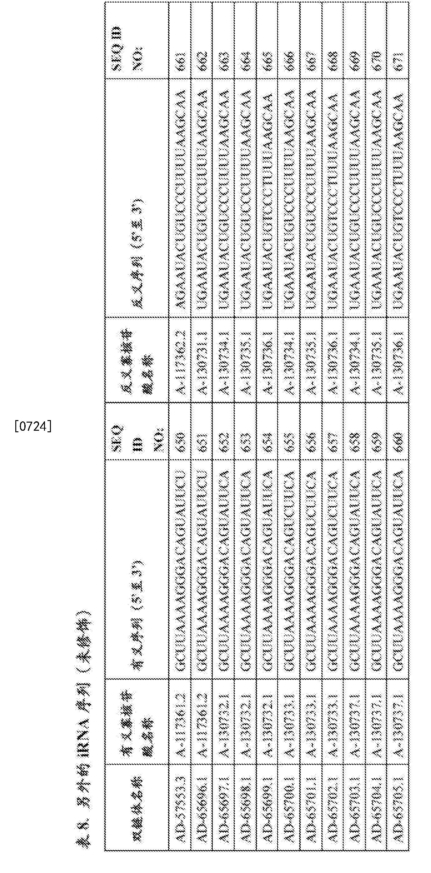 Figure CN107250362AD01271