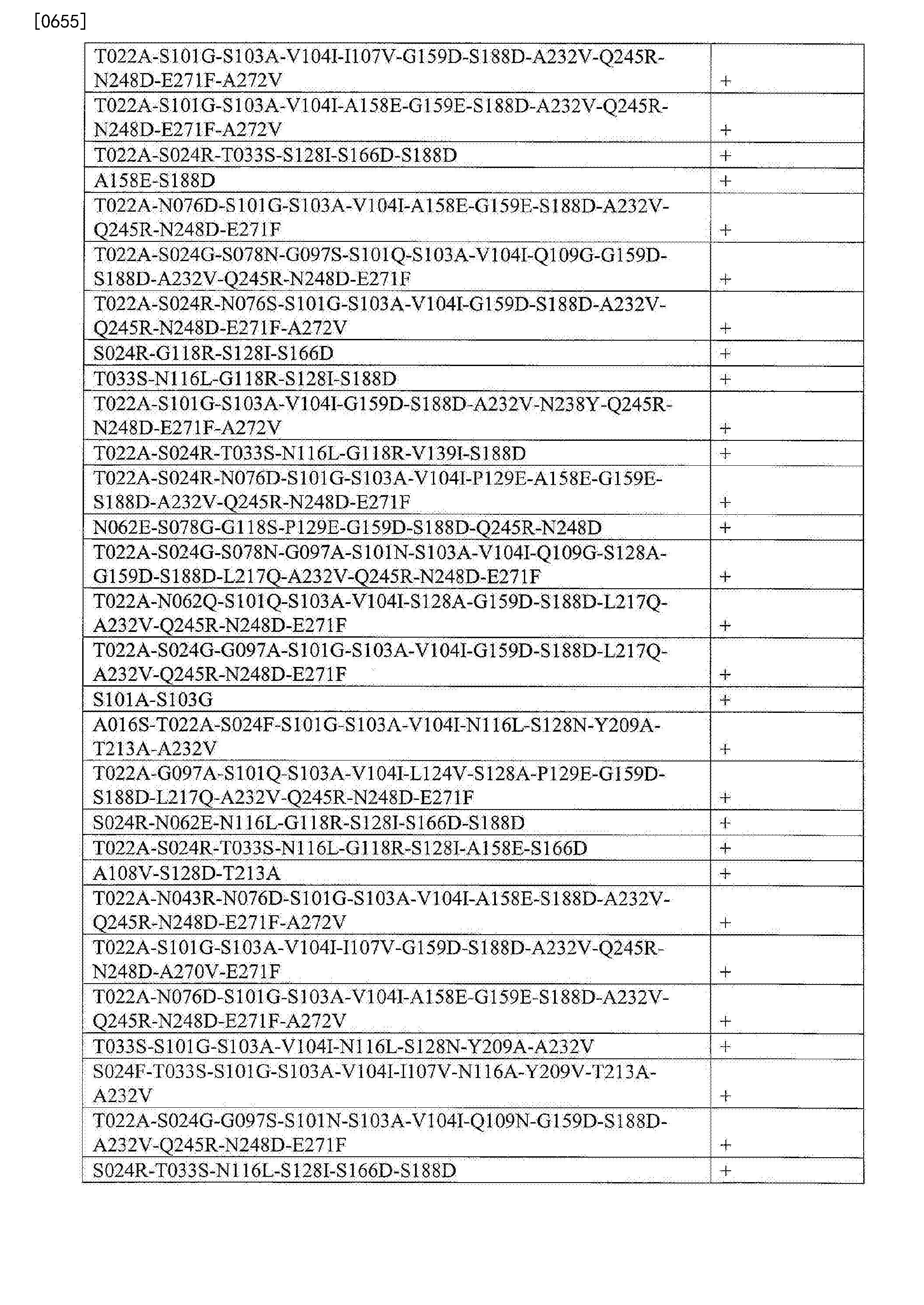 Figure CN103764823BD02571