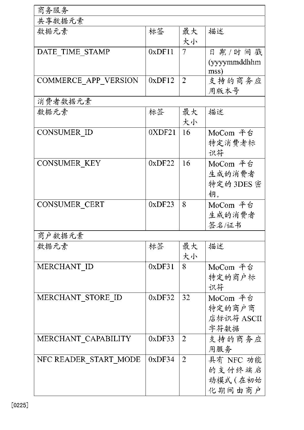 Figure CN104584043AD00281