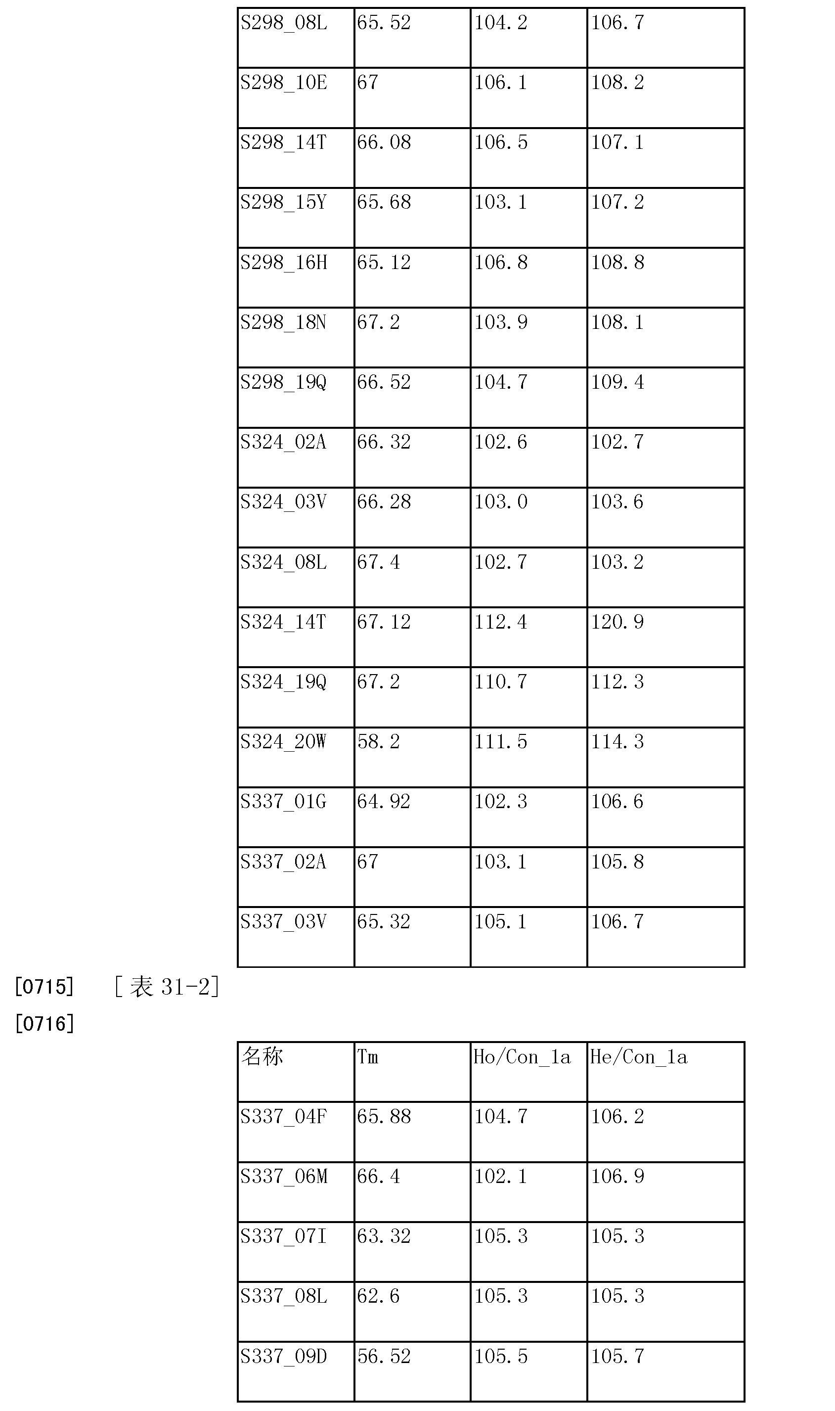 Figure CN103827300AD01301