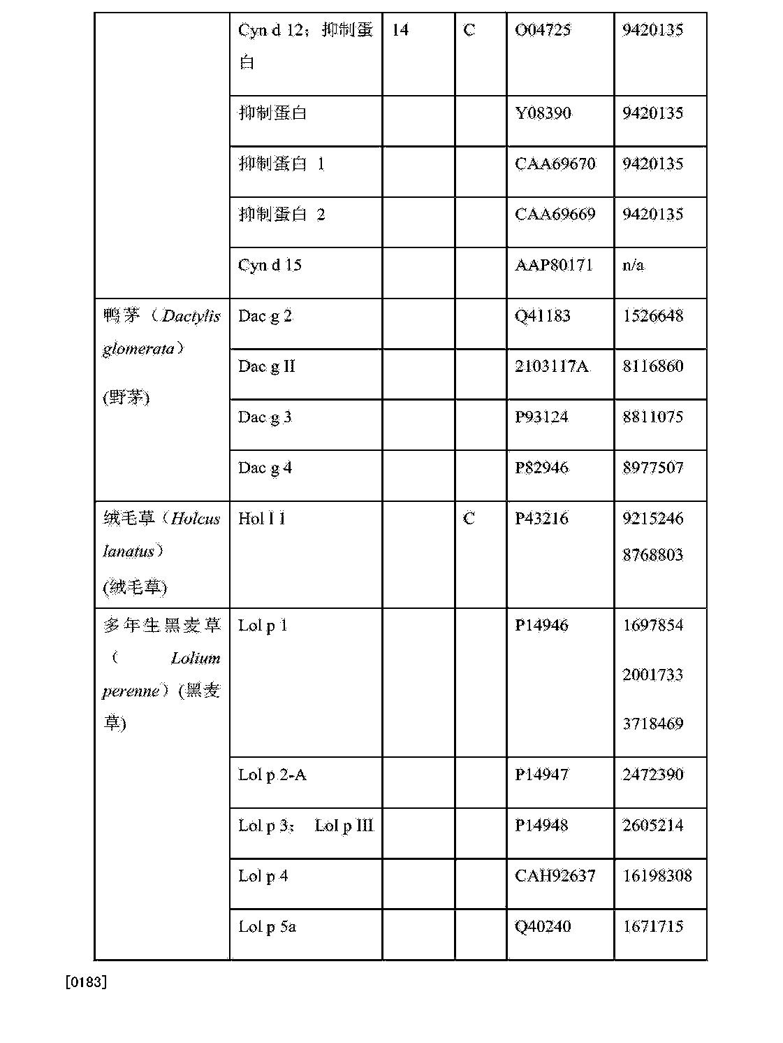 Figure CN105188741AD00431