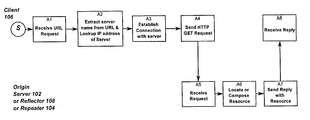 US20050198334A1 - Optimized network resource location - Google Patents