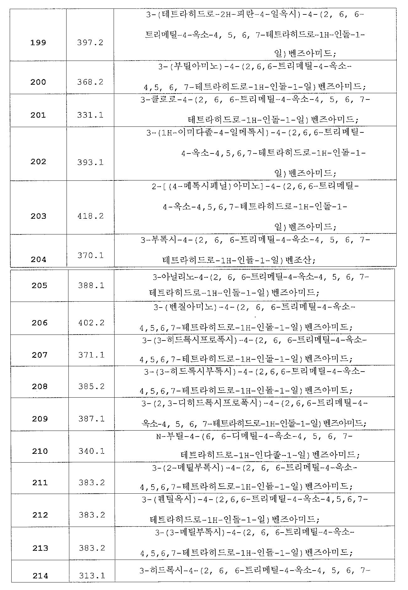 Figure 112013069739518-pat00084