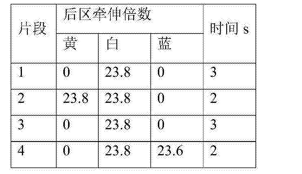 Figure CN108570736AD00071