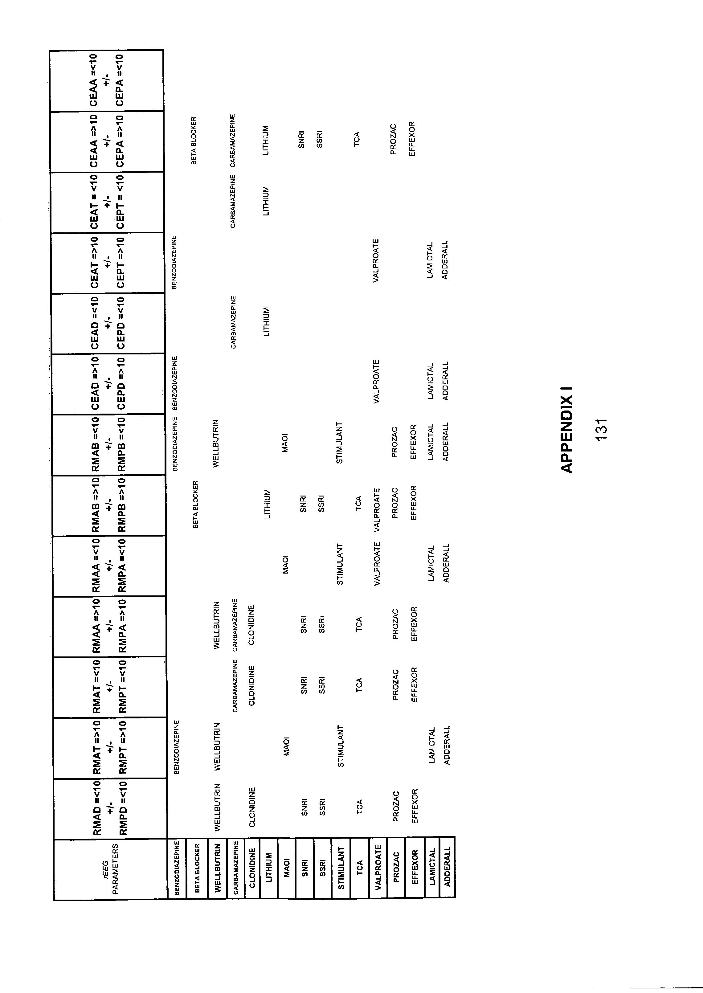 Figure US20030135128A1-20030717-P00002