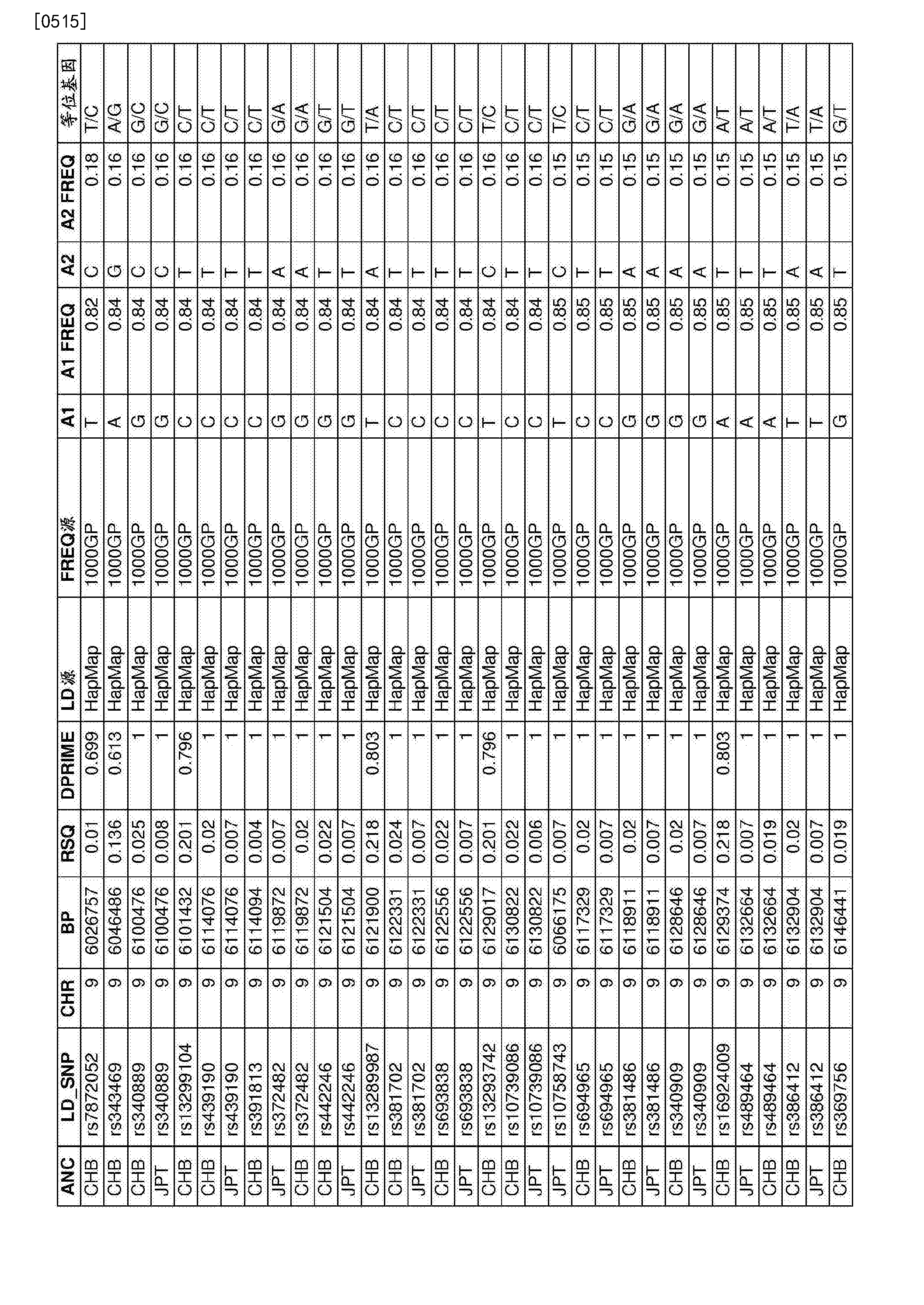Figure CN107109494AD01861