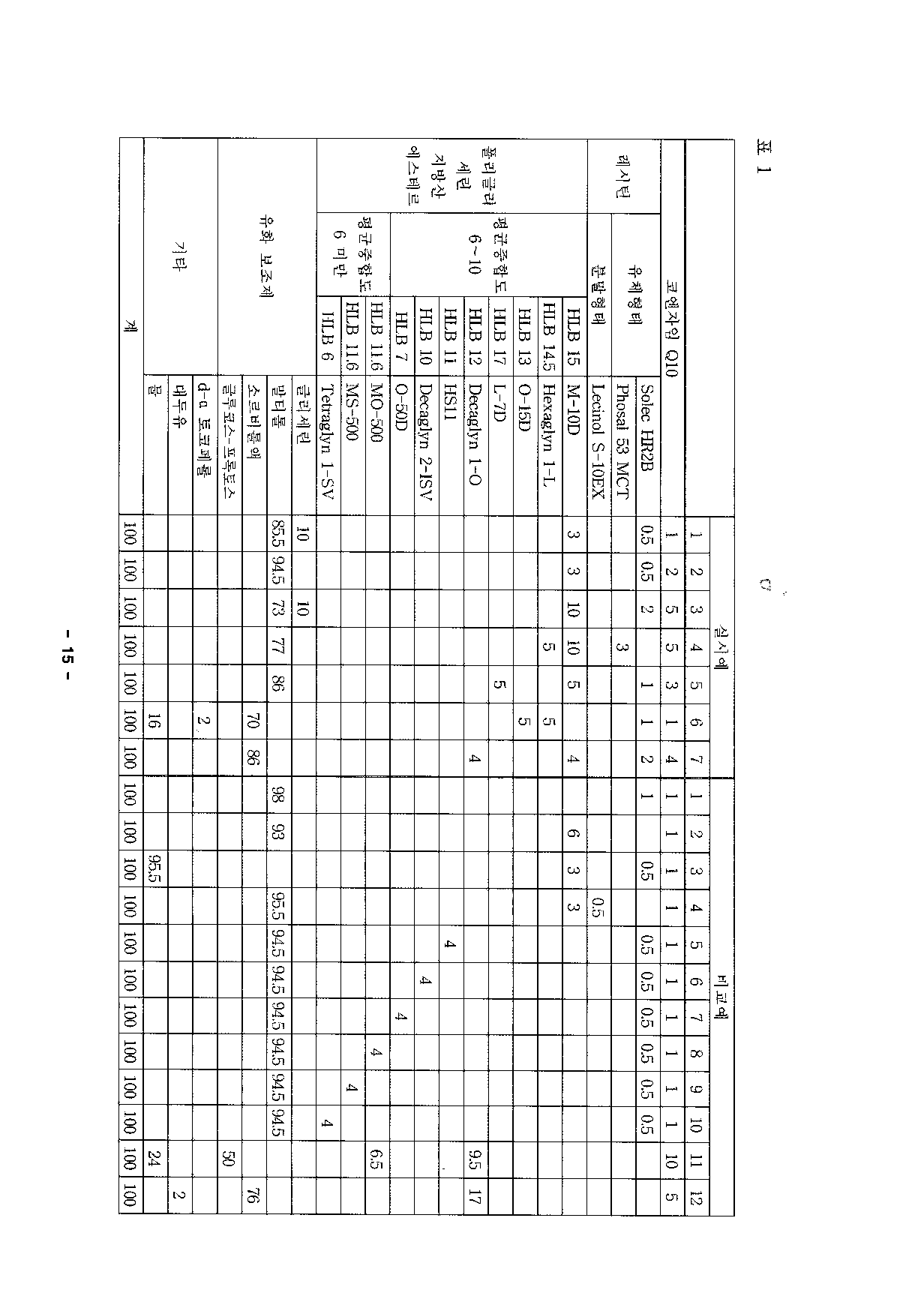 Figure 112006046044424-pat00002
