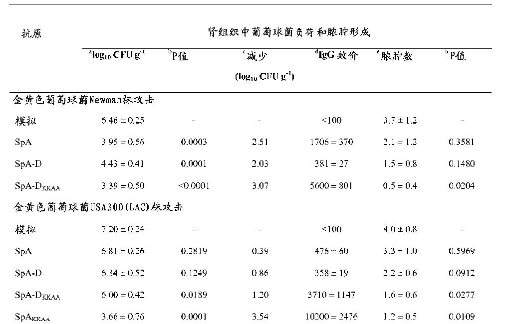 Figure CN103037885BD00641