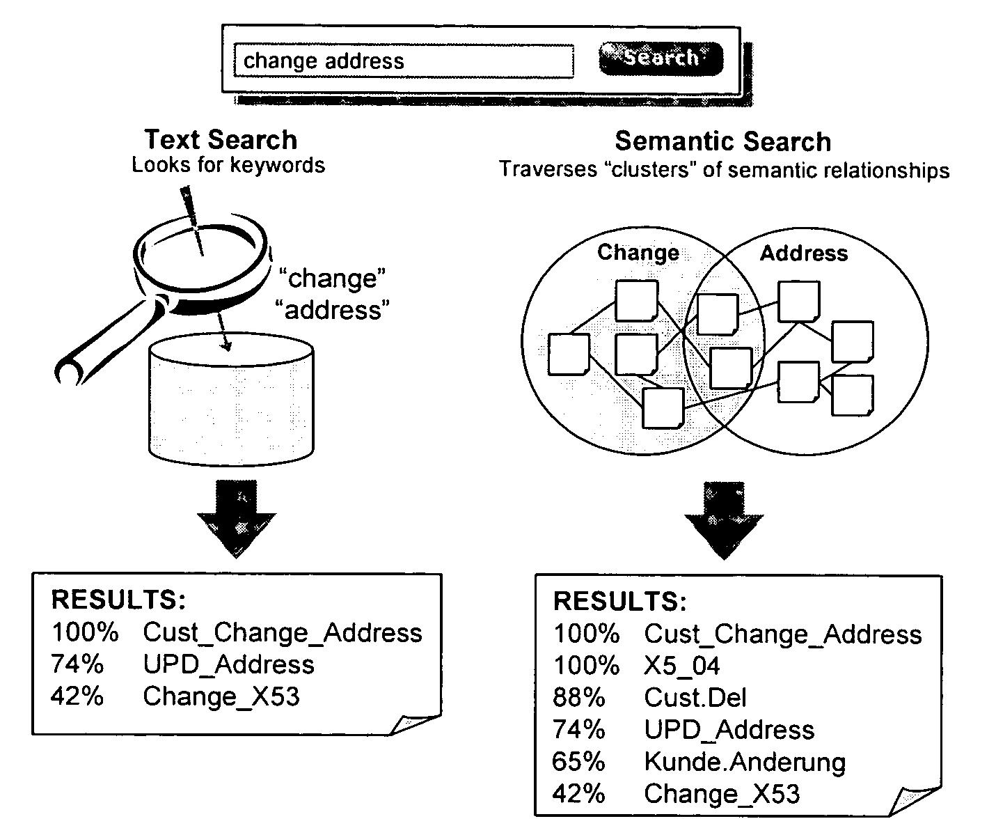 Figure US20070094256A1-20070426-P00001