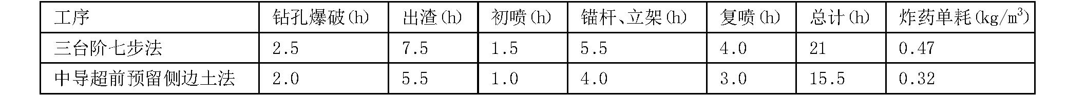 Figure CN108301841AD00051