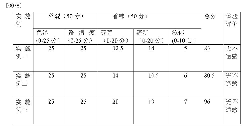 Figure CN105770194AD00061
