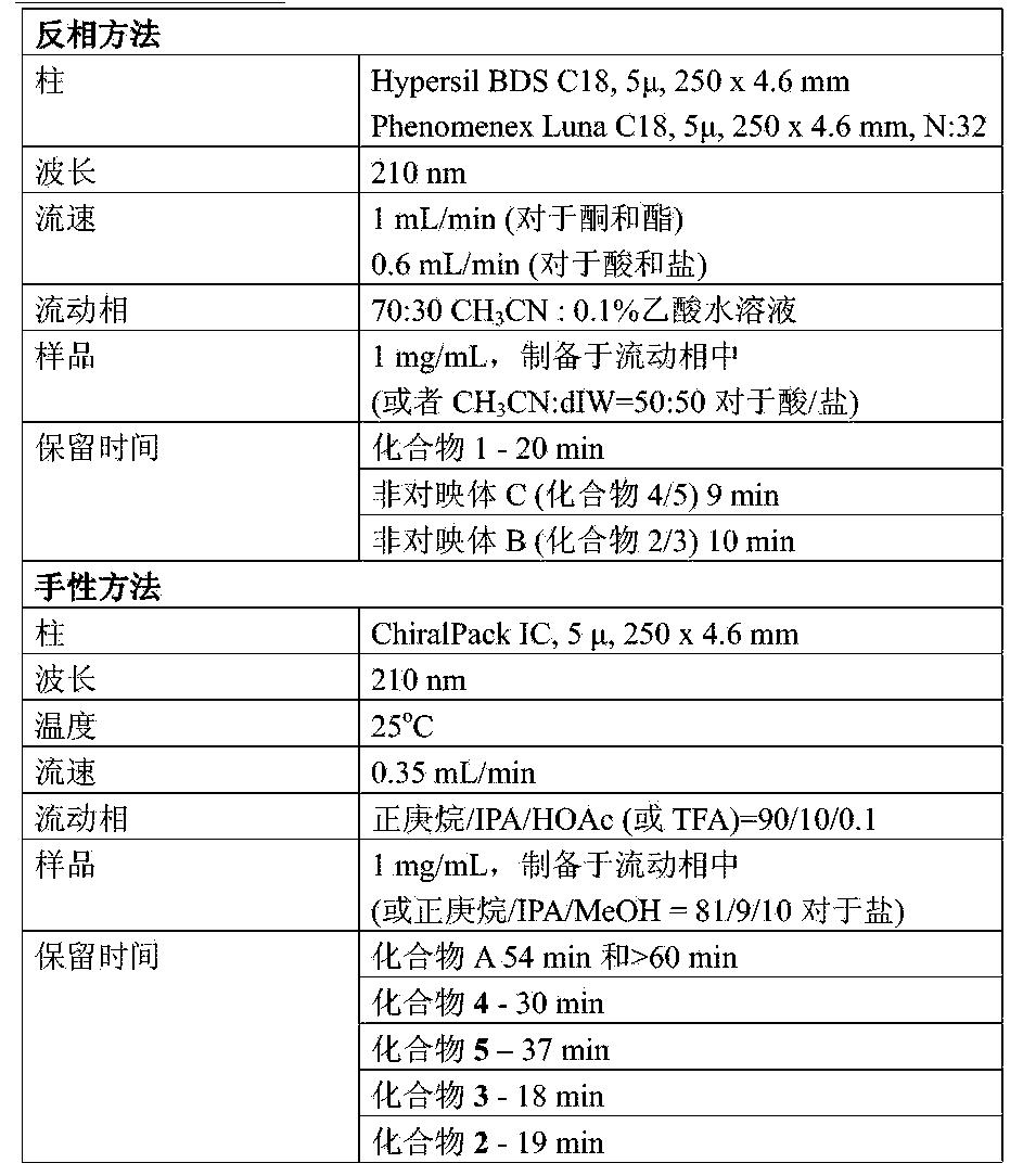 Figure CN103764608BD00151