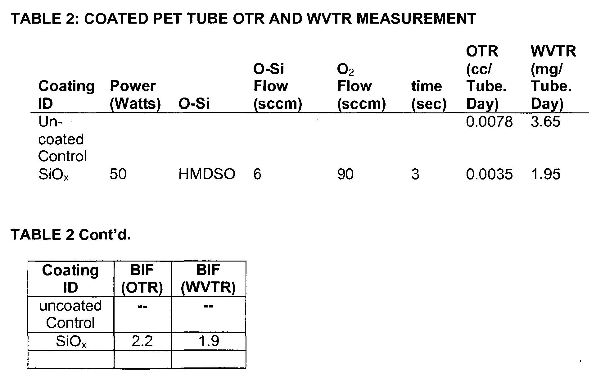Ep2251454b1 Vessel Coating And Inspection Google Patents There Are Also Mini Wafer Fuses That Screw Right In Good For Tight