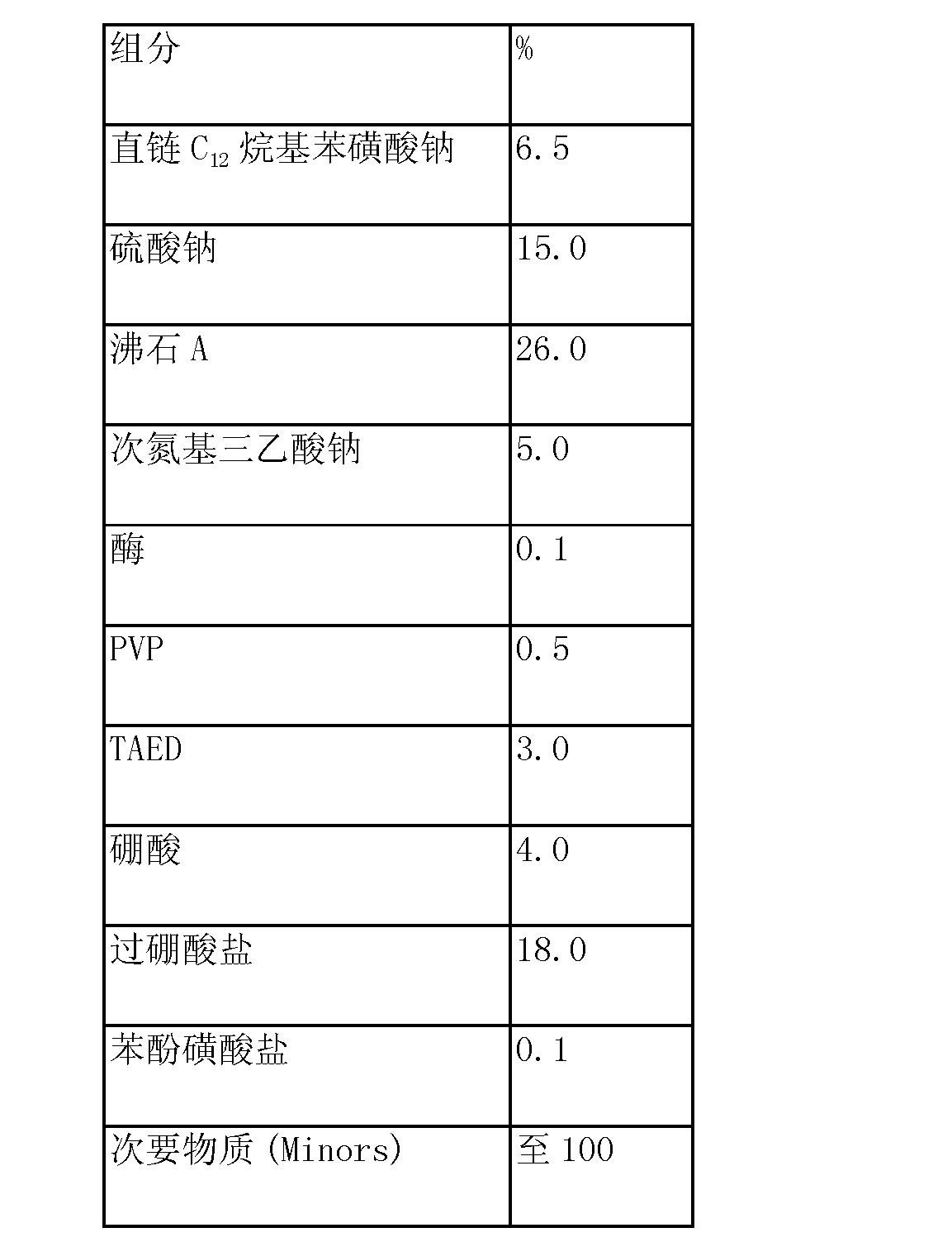 Figure CN102994486AD00241