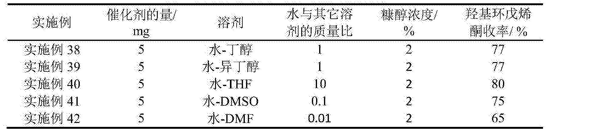 Figure CN106866364AD00072