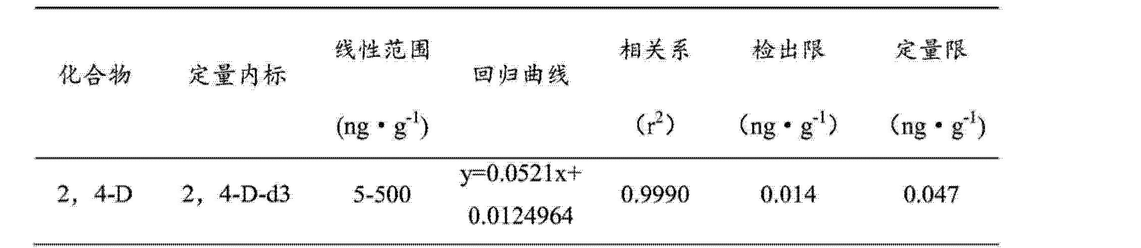 Figure CN103149289BD00071