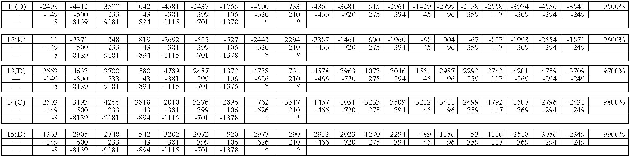 Figure US08945899-20150203-C00003