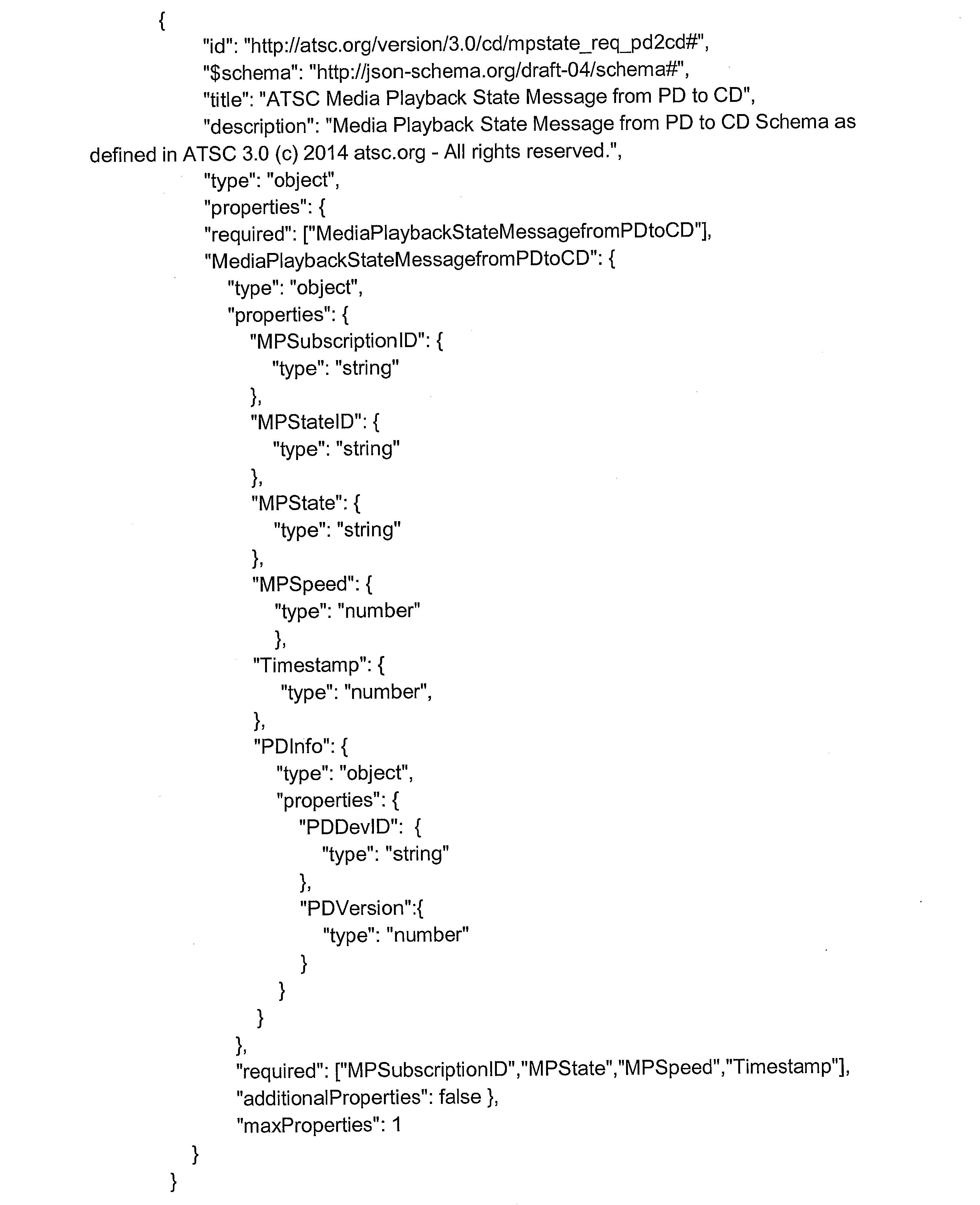 Figure JPOXMLDOC01-appb-I000091