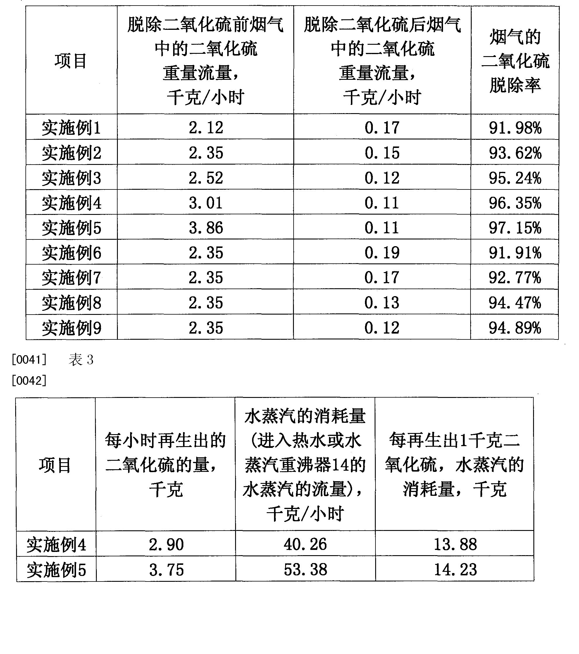 Figure CN102895848BD00091