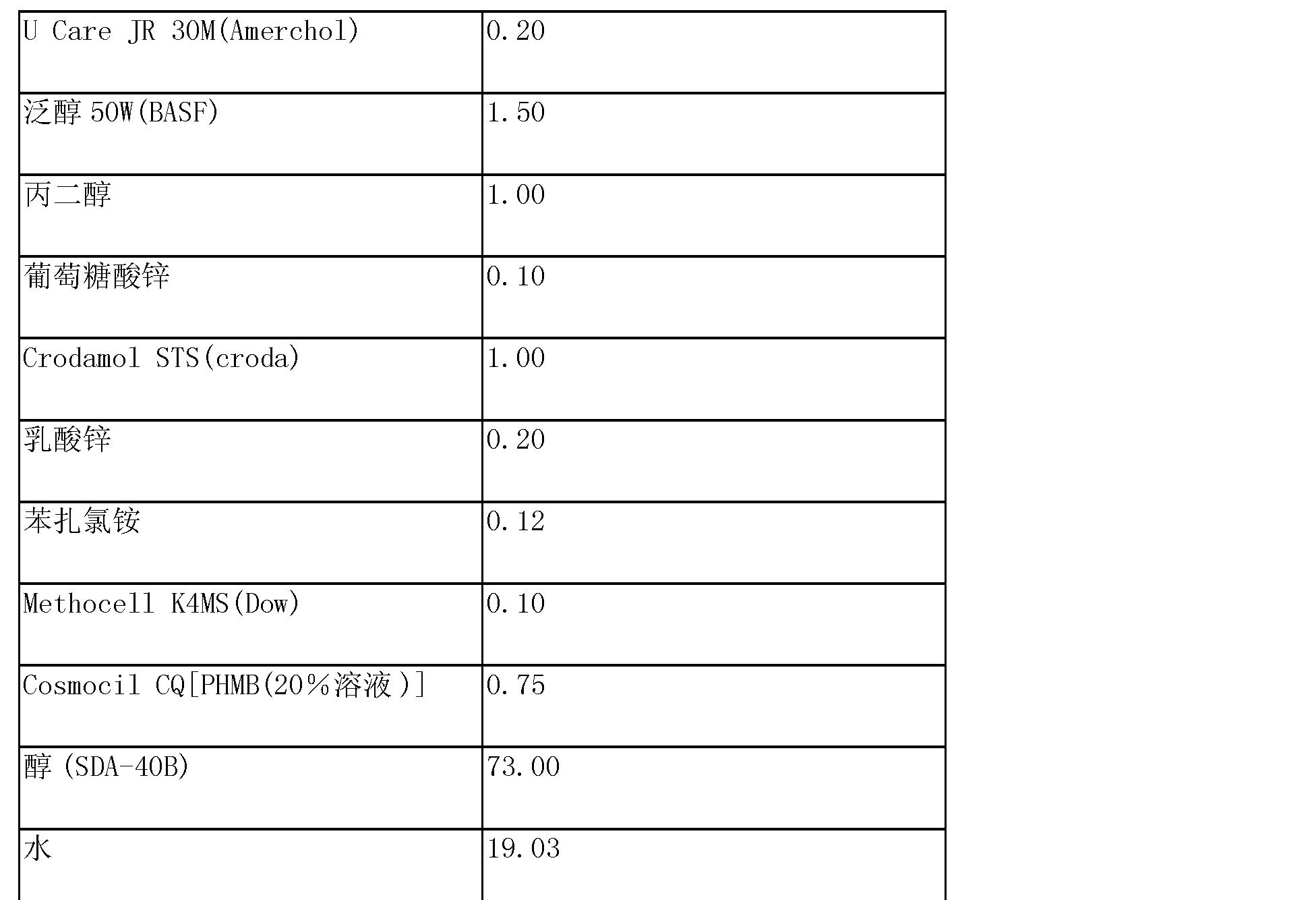 Figure CN101163455BD00261