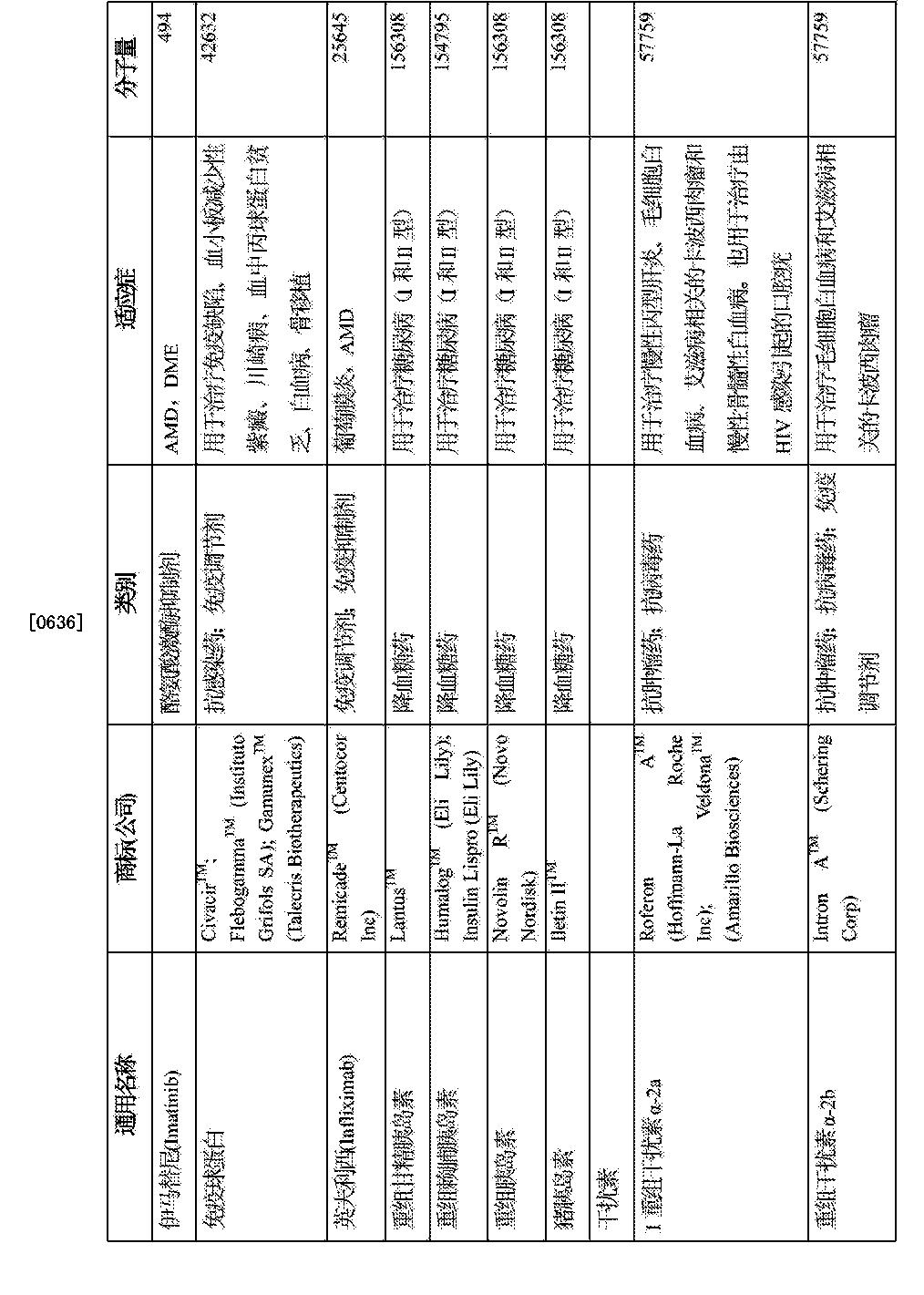 Figure CN103209733BD00791