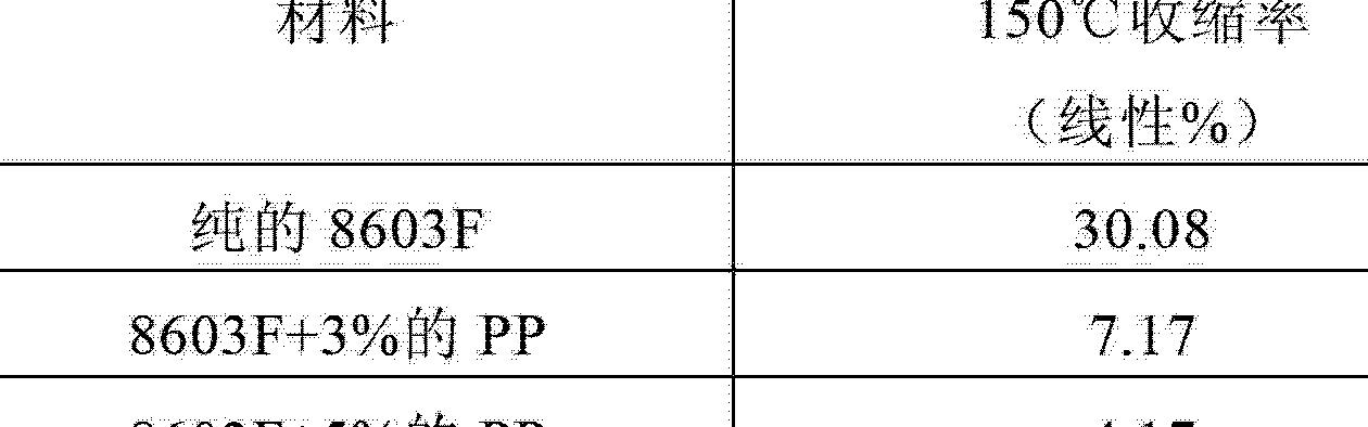 Figure CN102753745AD00671