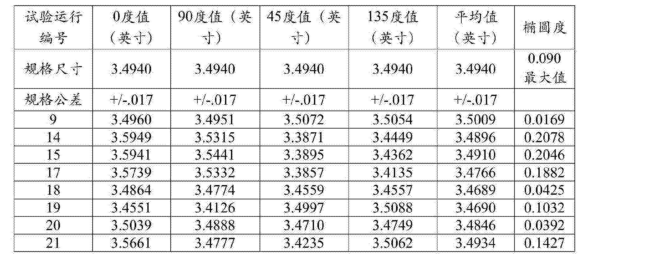 Figure CN105517775AD00161