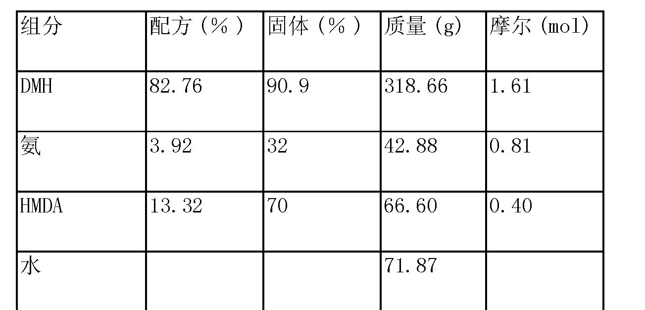 Figure CN104334567AD00201