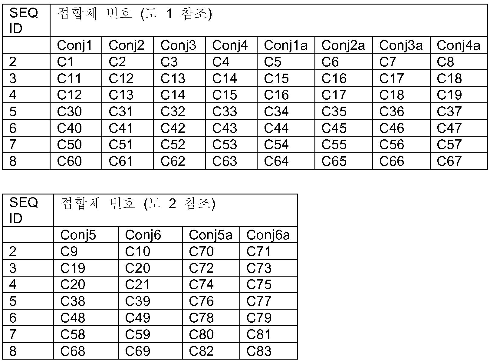 Figure 112016008461617-pct00002