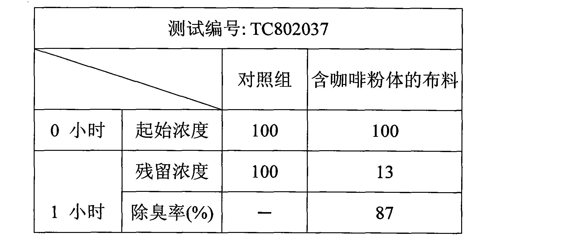 Figure CN101994258BD00081